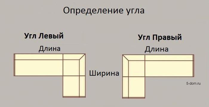определение угла диванов Регины